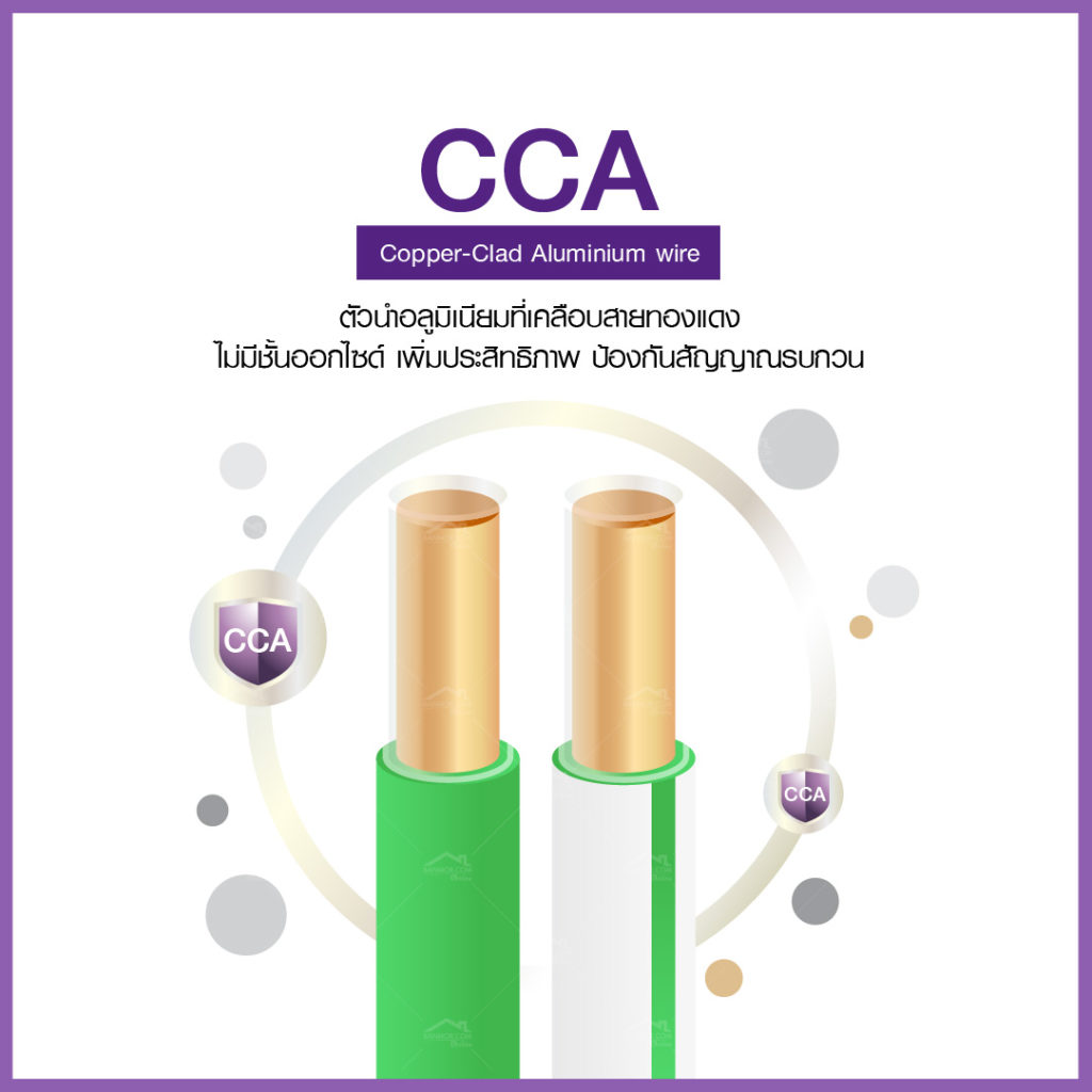 สายแลน CCA Copper Clad Aluminuim wire